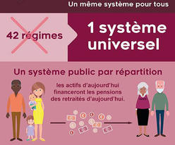 1 systeme universel