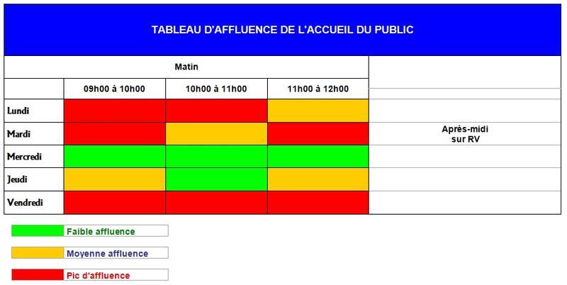 Pr fecture de melun horaires et coordonn es pr fecture - Sous prefecture le raincy bureau des etrangers ...